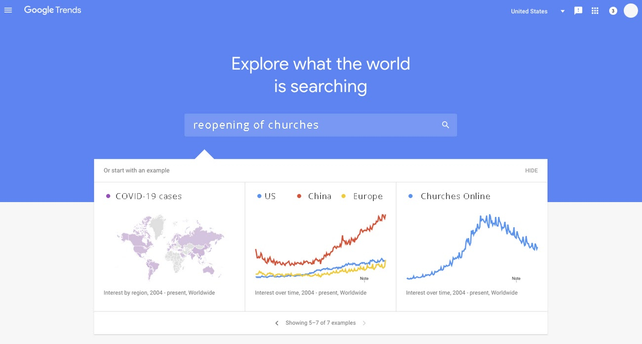 Google Trends for Churches