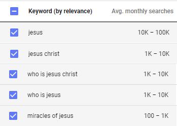 Jesus Related Keywords